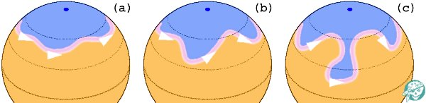 Jet stream Rossby waves (graphic from Wikimedia Commons)