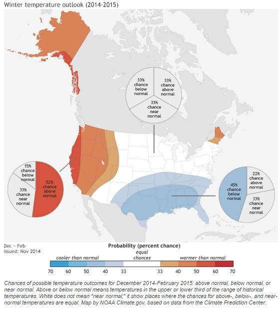 Winter temperature outlook 2014-2015 (map from climate.gov)